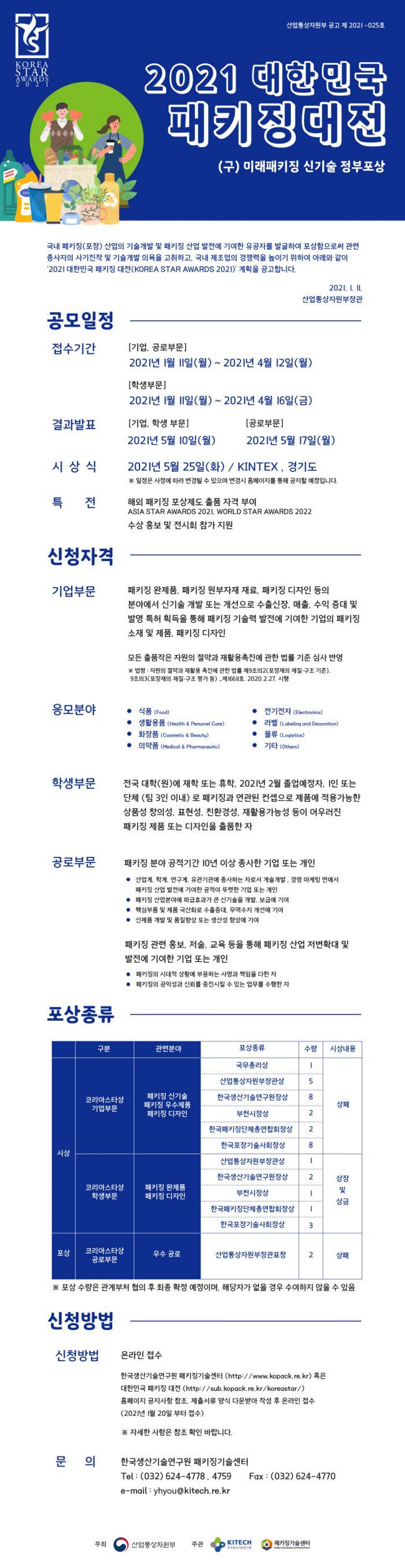 2021 패키징 대전 EDM